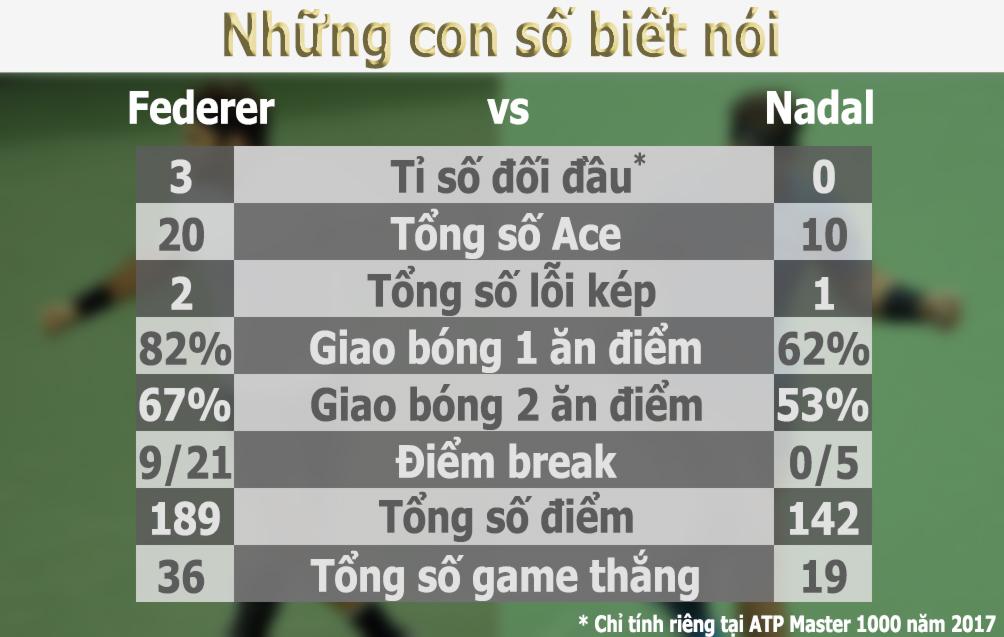 Federer hạ Nadal vô địch Thượng Hải Masters: Sức mạnh hủy diệt, xưng bá phương Đông - 4