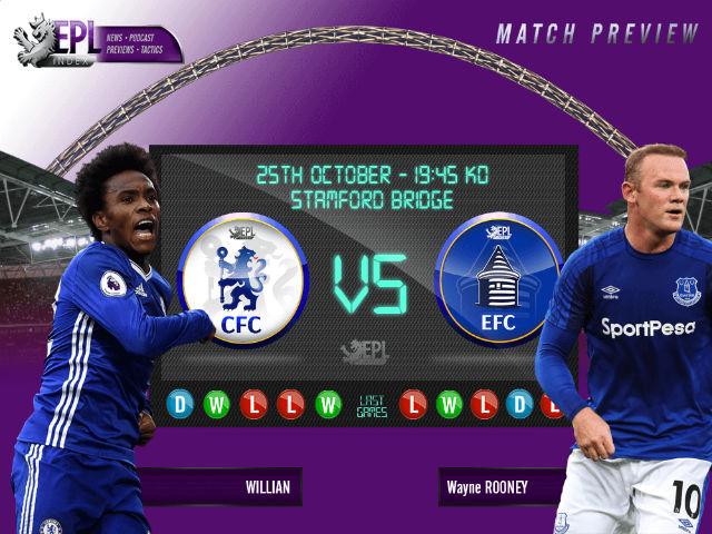 """Chelsea - Everton: Vì Conte, quyết dìm """"The Toffees"""" xuống đáy bùn"""