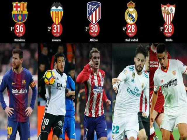"""Tiêu điểm V14 La Liga: """"Ngũ hổ tướng"""" xuất hiện, Barcelona nhận quà"""
