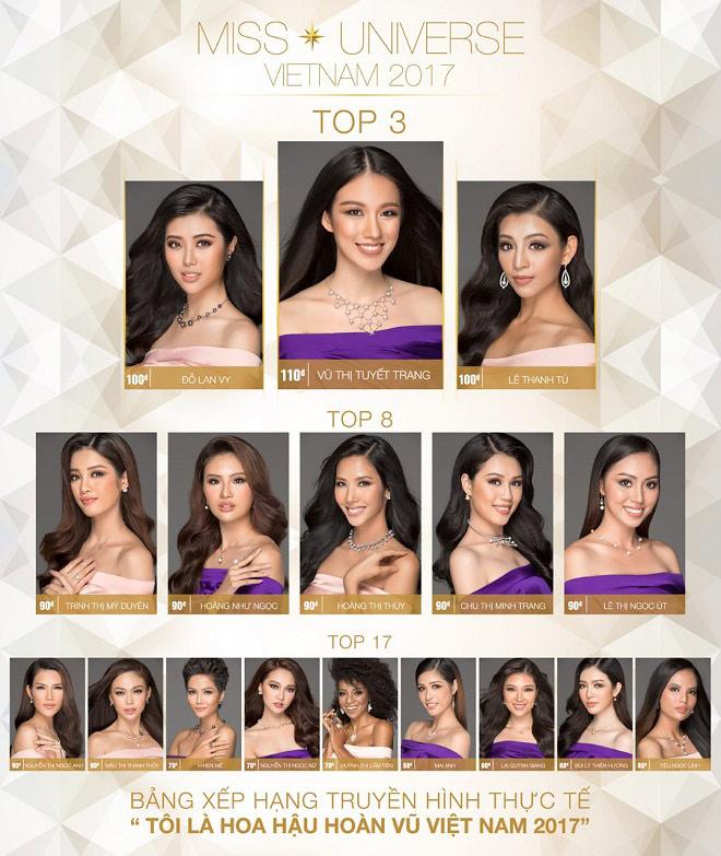 Lộ diện 3 cô gái đẹp, giỏi, có thể đăng quang Hoa hậu Hoàn vũ VN - 1