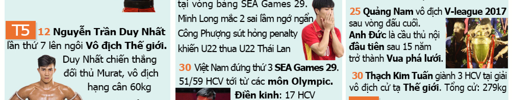 Thể thao Việt Nam 1 năm giông tố: Đỉnh cao cử tạ, bẽ bàng bóng đá - 5