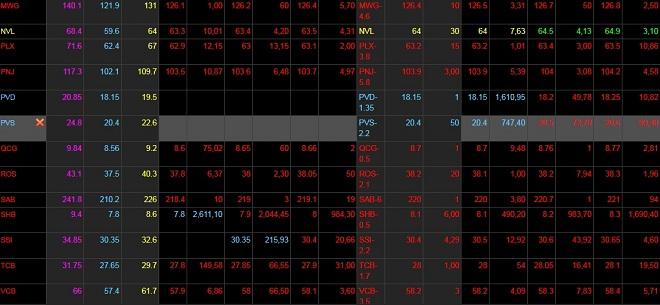 Chấn động thị trường: hàng tỷ USD nhanh chóng bốc hơi - 1
