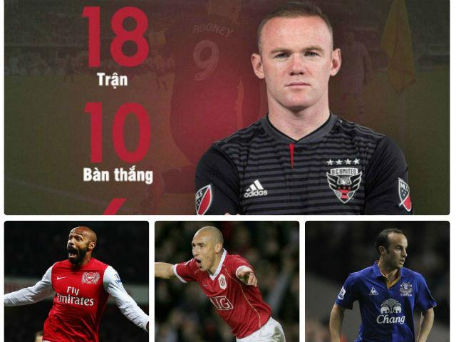 Rooney hồi xuân 6 bàn/5 trận: MU có nên đưa về giải cứu Mourinho