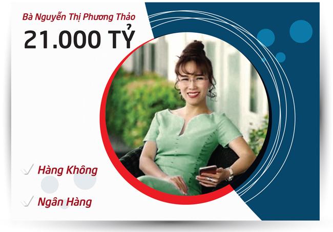 Top 5 nữ tỷ phú quyền lực nhất sàn chứng khoán Việt giàu cỡ nào? - 1