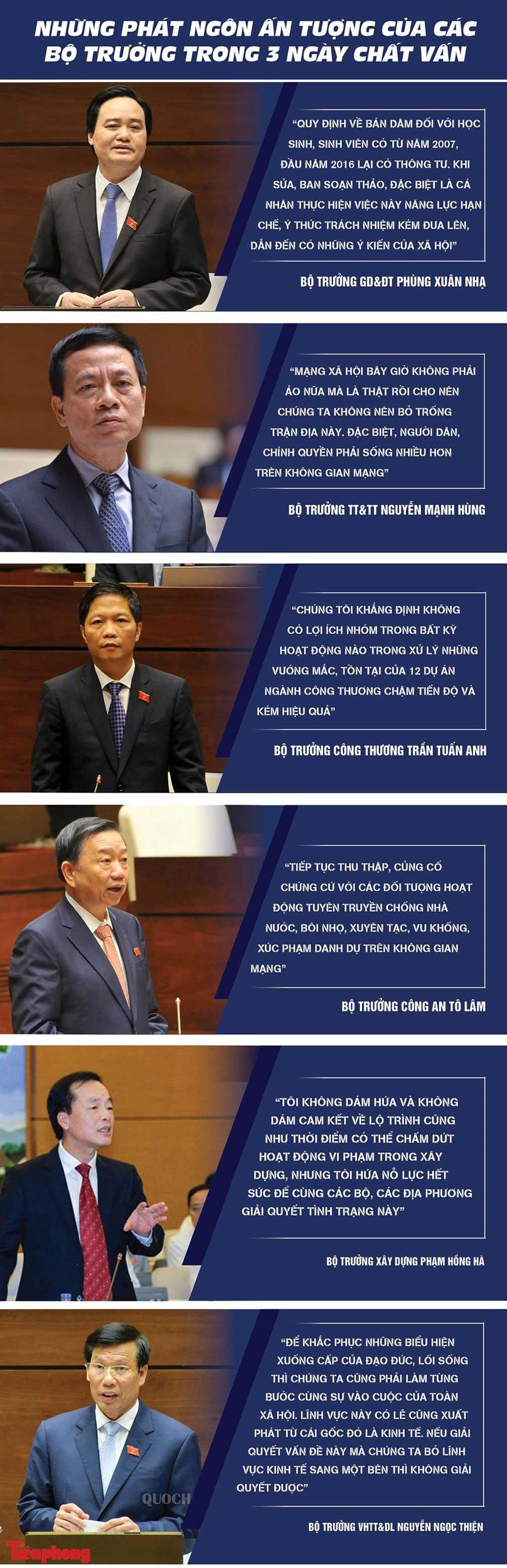 Phát ngôn ấn tượng của các bộ trưởng trong 3 ngày chất vấn - 1