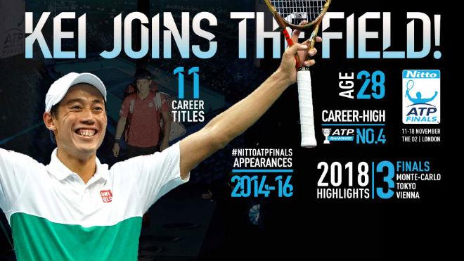 8 anh hào dự ATP Finals: Kỷ lục Federer, Djokovic tranh bá chủ - 1
