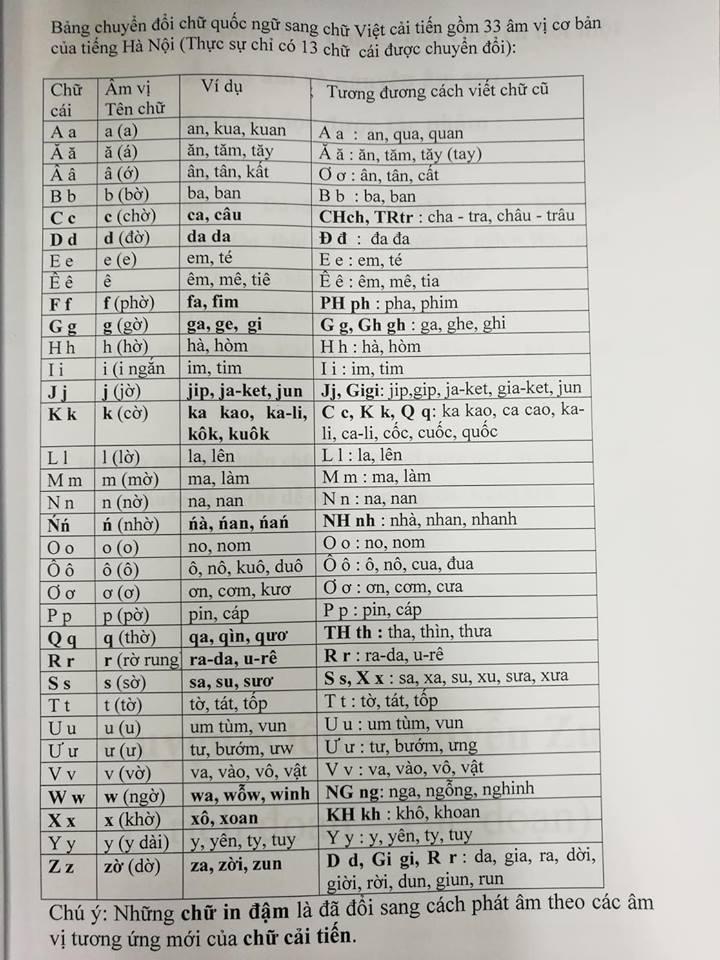 """Clip: PGS Bùi Hiền hướng dẫn sử dụng phần mềm chuyển đổi """"tiếw Việt"""" - 1"""