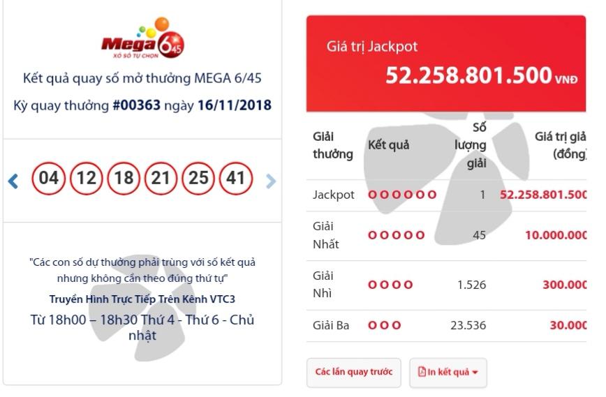 """Jackpot hơn 52 tỉ """"nổ"""" ngay đêm Việt Nam gặp Malaysia tại SVĐ Mỹ Đình - 1"""