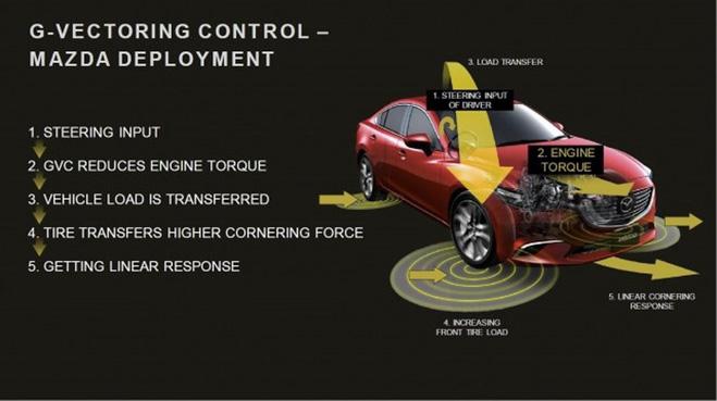 Thaco chính thức phân phối New Mazda 2 nhập khẩu với giá từ 509 triệu đồng - 4