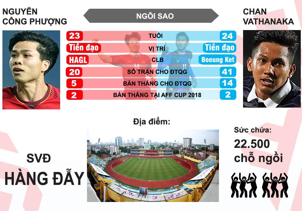 Việt Nam - Campuchia: Quyết giật ngôi đầu, toan tính bán kết (AFF Cup) - 7