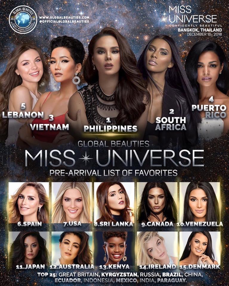 Mỹ nữ Philippines xinh đẹp như nữ thần: Đối thủ mạnh nhất của H'Hen Niê - 1