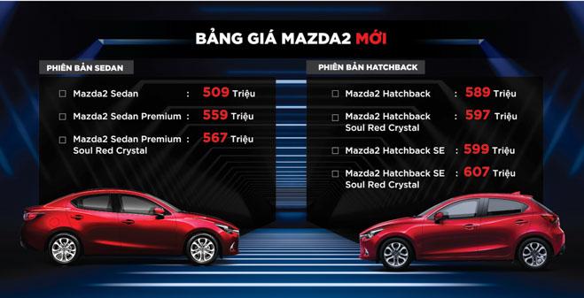 Thaco chính thức phân phối New Mazda 2 nhập khẩu với giá từ 509 triệu đồng - 1
