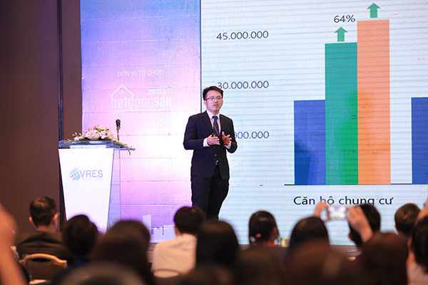 Vietnam Real Estate 2019 Transformed From Conflict of US-China? - 1