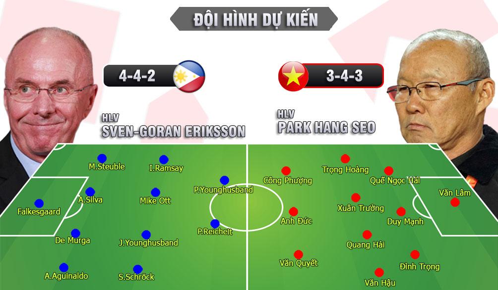 Philippines - Việt Nam: Thị uy siêu HLV & dàn sao gốc Âu (AFF Cup) - 3