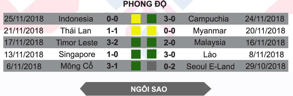 Philippines - Việt Nam: Thị uy siêu HLV & dàn sao gốc Âu (AFF Cup) - 5