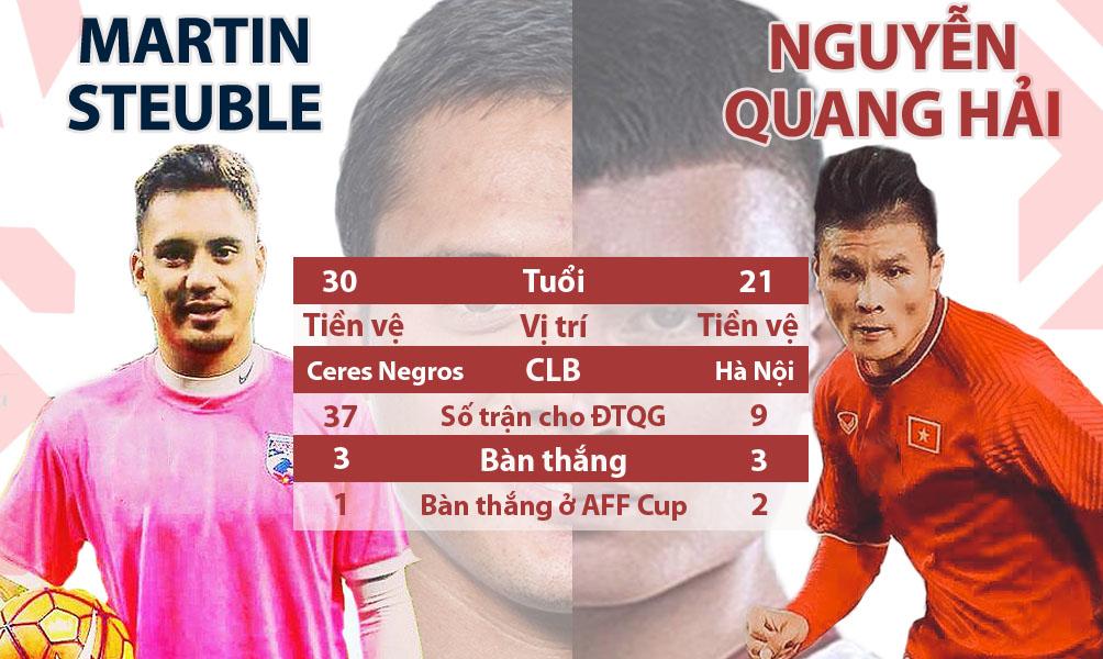 Philippines - Việt Nam: Thị uy siêu HLV & dàn sao gốc Âu (AFF Cup) - 6