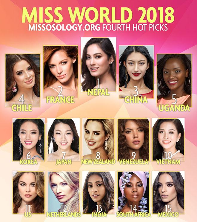 Bất ngờ Trần Tiểu Vy được dự đoán lọt Top 10 Miss World - 1