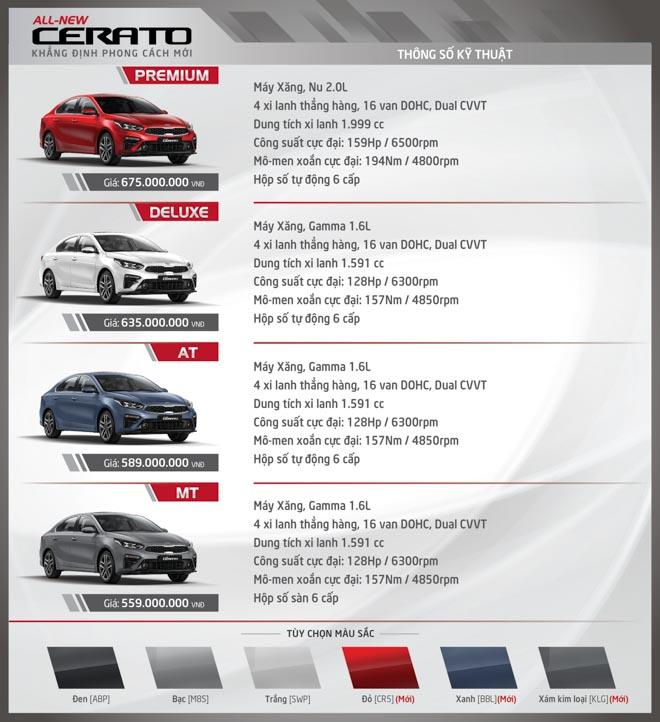 Kia Cerato New 2019 đã có giá bán chính thức tại Việt Nam - 1