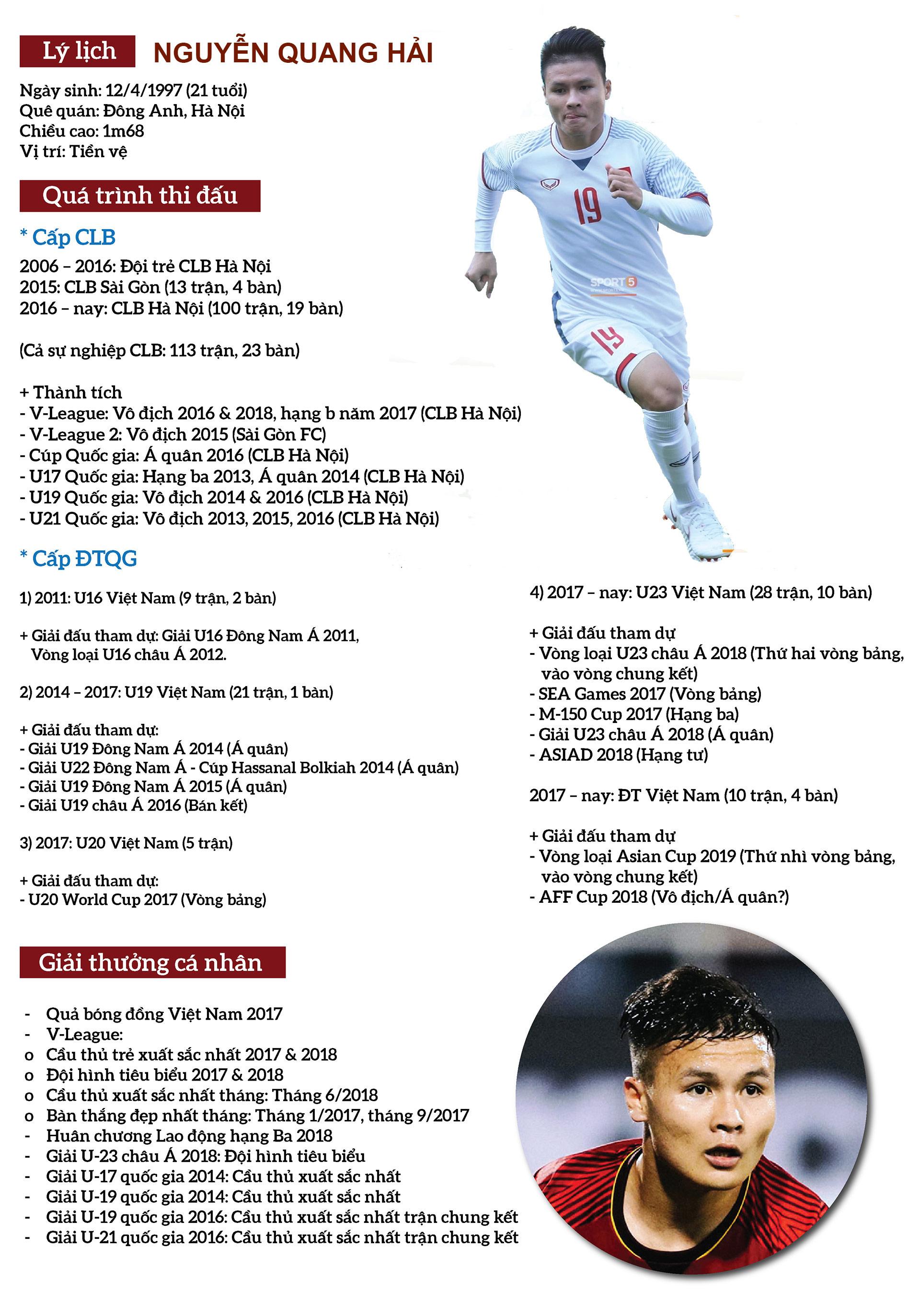 Quang Hải – Ngôi sao trẻ & 2 khoảnh khắc kỳ diệu bóng đá Việt Nam - 17