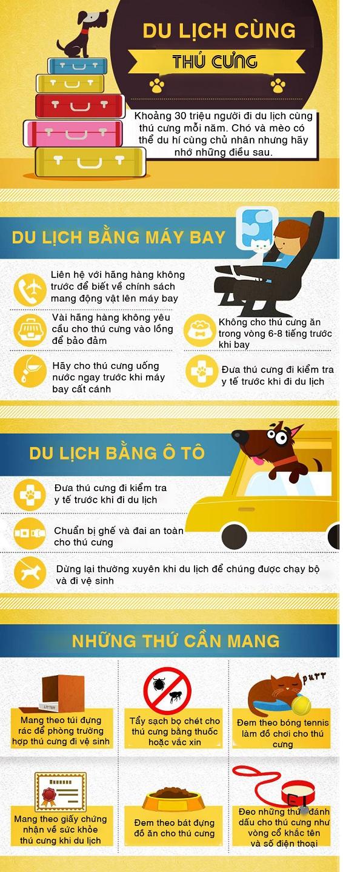 Những điều nhất định phải biết khi du lịch với thú cưng - 1