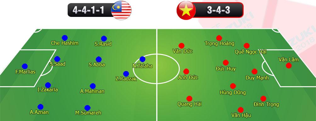 """Malaysia - Việt Nam: """"Chảo lửa"""" sôi sục, ân oán chồng chất (AFF Cup) - 3"""