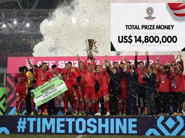 Tiền thưởng cực khủng hơn 110 tỷ chờ ĐT Việt Nam gây sốc ASIAN Cup 2019