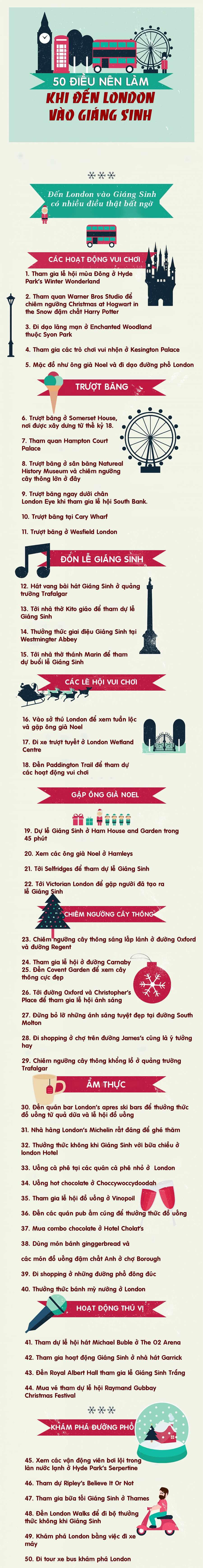 50 điều thú vị không nơi đâu có khi đến London vào Giáng Sinh - 1