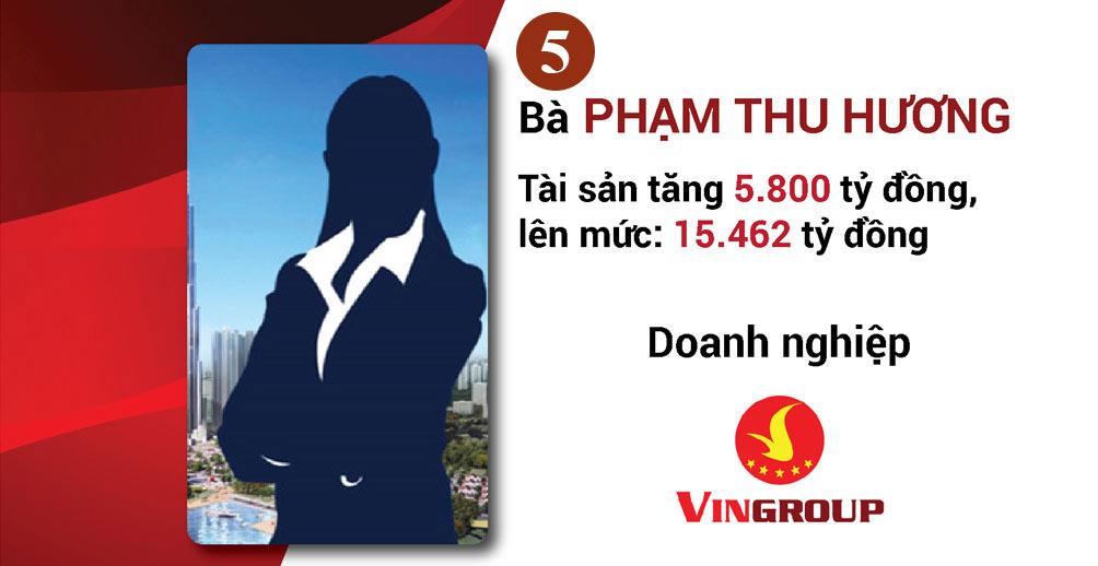 Vợ chồng tỷ phú Phạm Nhật Vượng bỏ túi thêm hơn 77 ngàn tỷ, giữ vững ngôi vị giàu nhất - 10