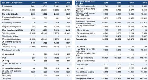Cổ đông ngân hàng Eximbank: Lùm xùm với cuộc chiến quyền lực - 1