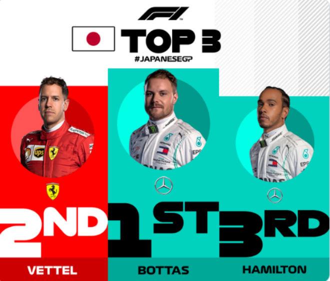 """Video đua xe F1, Japanese GP: Danh hiệu thứ 6 liên tiếp cho """"Mũi tên bạc"""" - 1"""