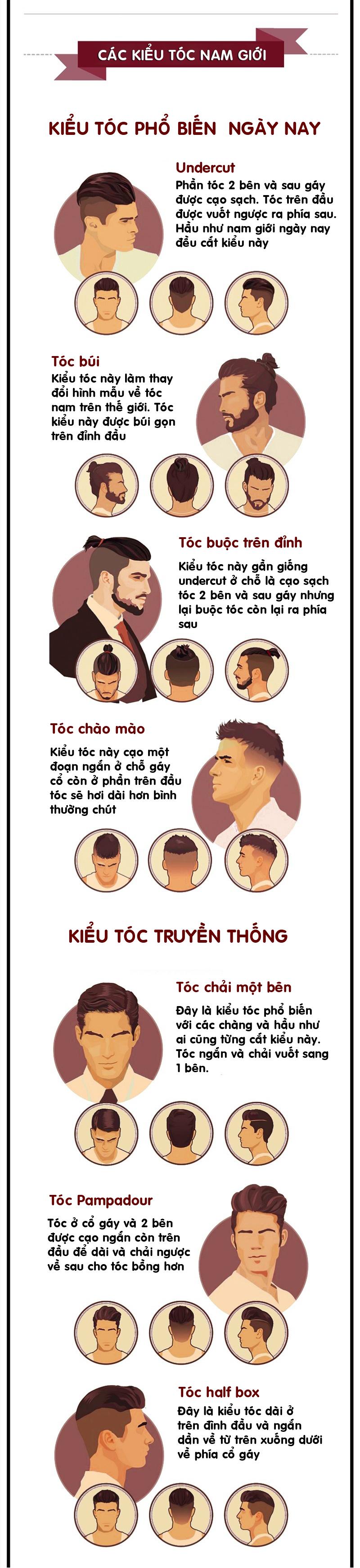 Những kiểu tóc đẹp cho nam giới tha hồ bảnh bao - 1