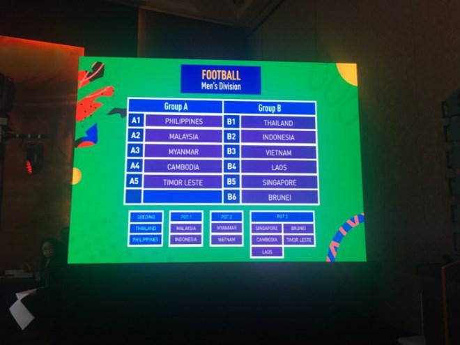 U22 Việt Nam đấu Thái Lan, Indonesia ở SEA Games: Chờ xóa vết đen lịch sử - 1