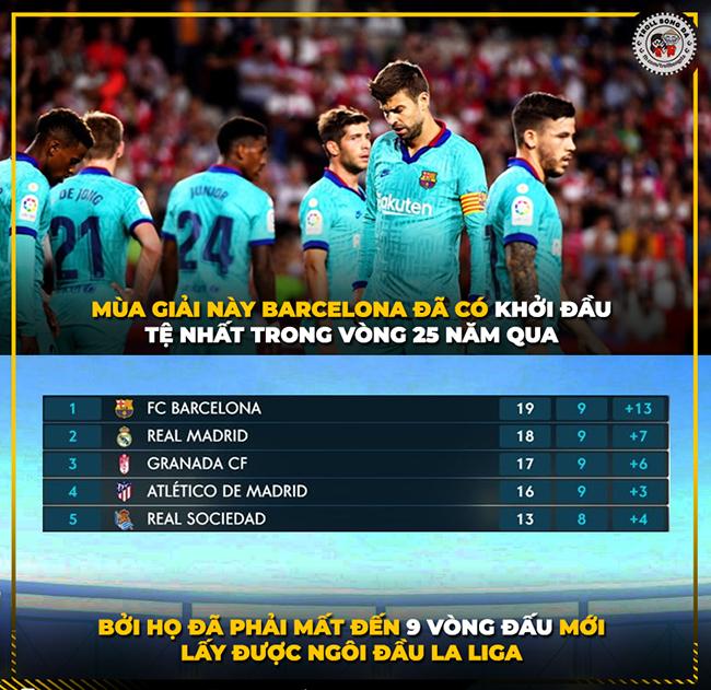 Phải mất 9 vòng đấu Barca mới lấy được ngôi đầu bảng La Liga.