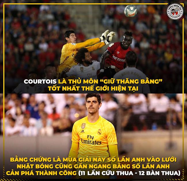 Mùa giải mới có 9 vòng đấu nhưng Courtois đã phải vào lưới nhặt bóng đến 12 lần.