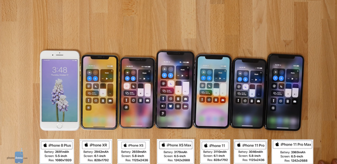 iPhone 11 vs iPhone XR vs iPhone 8 Plus: Ai dai sức hơn? - 1