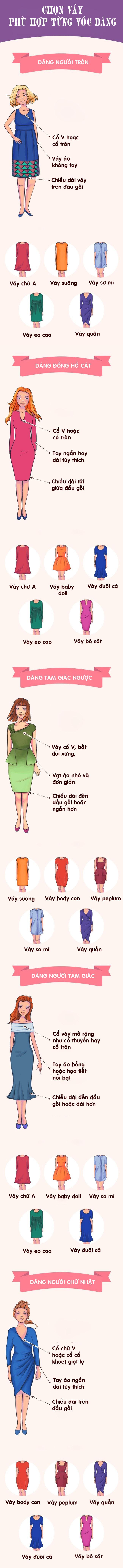 Mẹo chọn váy hợp từng dáng người, thấp - cao - béo - gầy đều có thể mặc đẹp - 1