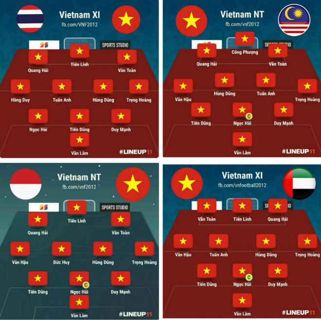"""Báo Thái Lan """"đọc vị"""" đội hình ĐT Việt Nam: HLV Park Hang Seo đối phó thế nào? - 1"""