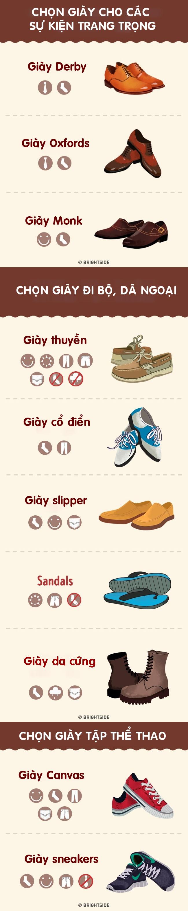 Muốn chọn giày phù hợp từng hoàn cảnh chàng phải biết những điều này - 1