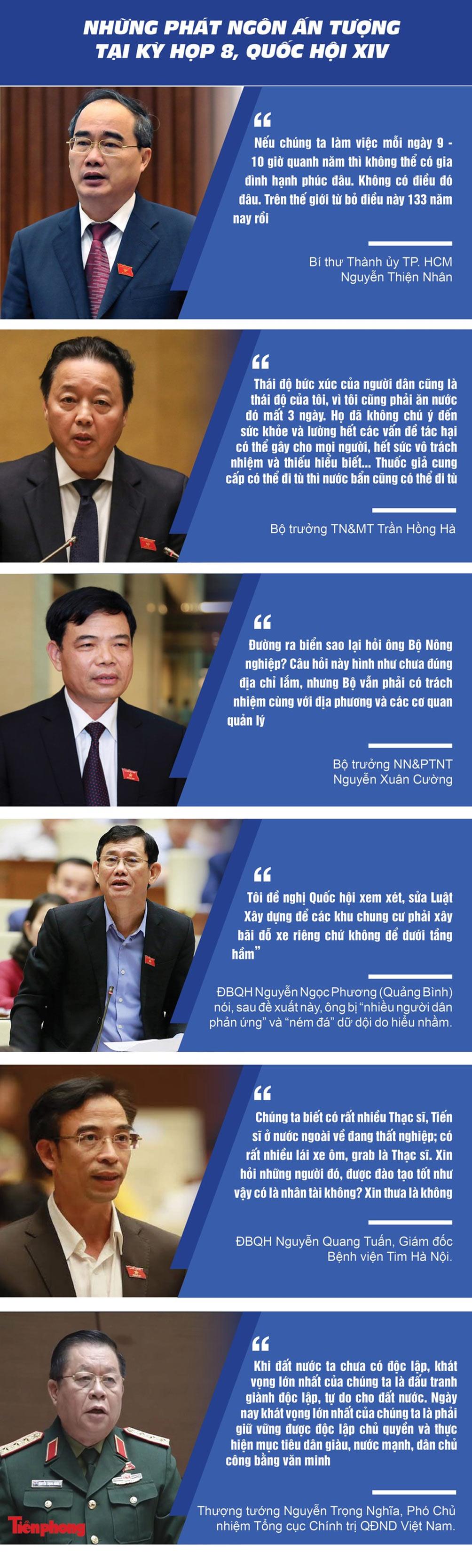 Những phát ngôn ấn tượng ở nghị trường Quốc hội - 1