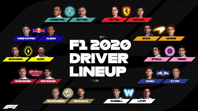 Tin thể thao HOT 29/11: Lộ diện đội hình đua F1 mùa 2020 - 1