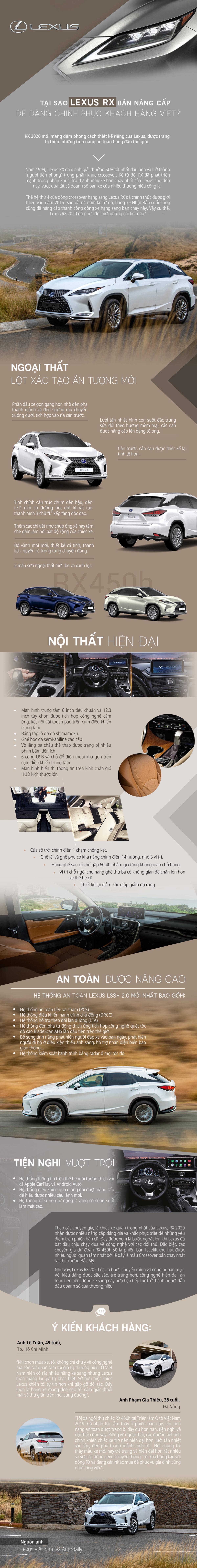 Tại sao Lexus RX bản nâng cấp dễ dàng chinh phục khách hàng Việt? - 1