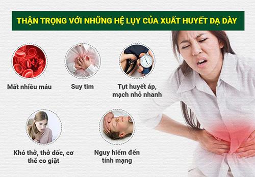 Xuất huyết dạ dày là gì? Triệu chứng và cách điều trị hiệu quả - 1