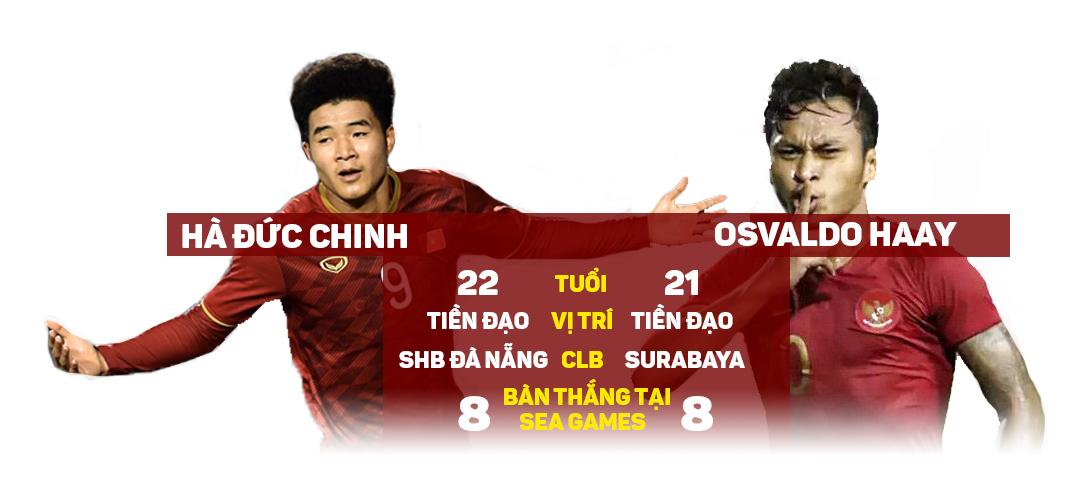 Nhận định bóng đá U22 Việt Nam - U22 Indonesia: Vinh quang trước mặt, chờ thời khắc lịch sử - 6