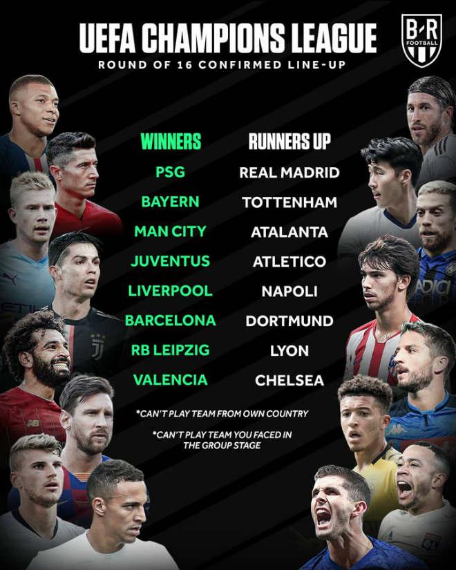 """Siêu đại chiến vòng 1/8 cúp C1: Barca, Real, Liverpool dễ gặp """"hàng khủng"""" ra sao? - 1"""