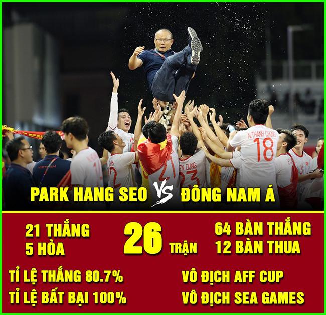 Thầy Park đang bất bại với các đối thủ Đông Nam Á.