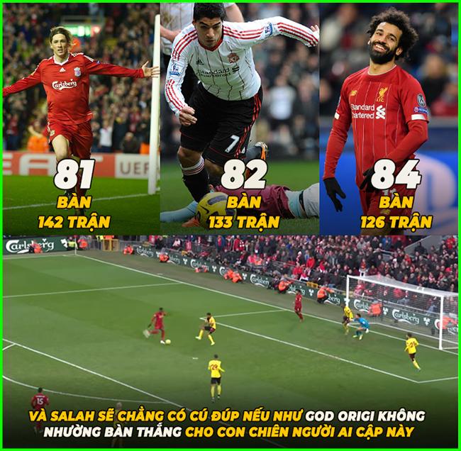 Salah trở thành cầu thủ ghi nhiều bàn nhất cho Liverpool.