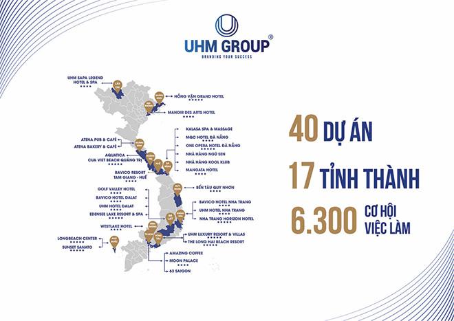 """UHM Group cùng doanh nghiệp giải bài toán """"Quản trị Khách sạn - Du lịch"""" - 1"""