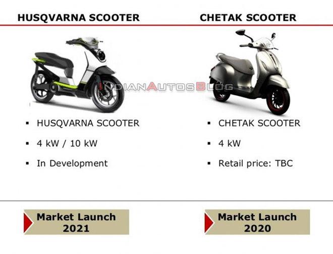 Xe ga điện của Husqvarna sẽ ra mắt vào năm tới, thiết kế mạnh mẽ, đầy nam tính - 1