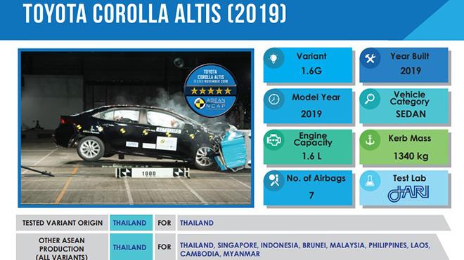 ASEAN NCAP chứng nhận Toyota Altis thế hệ mới đạt chuẩn 5 sao về an toàn - 1