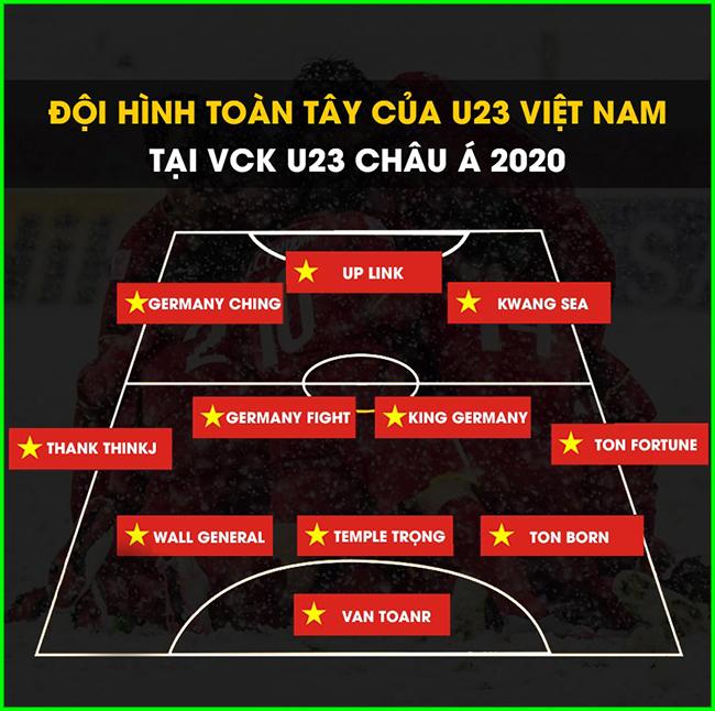 Dân mạng phấn khích với đội hình toàn Tây của U23 Việt Nam.